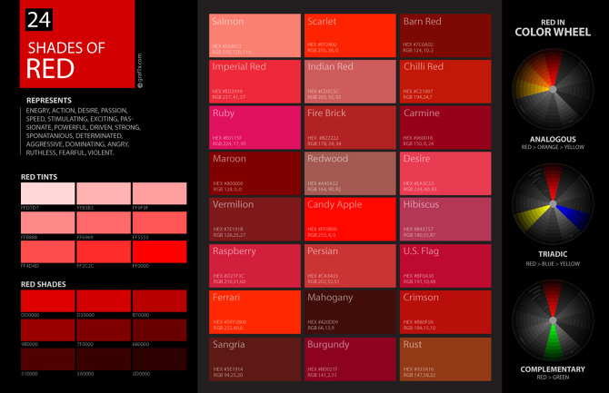 Shades of Red Color - Palette and Chart with Color Names and Codes - graf1x