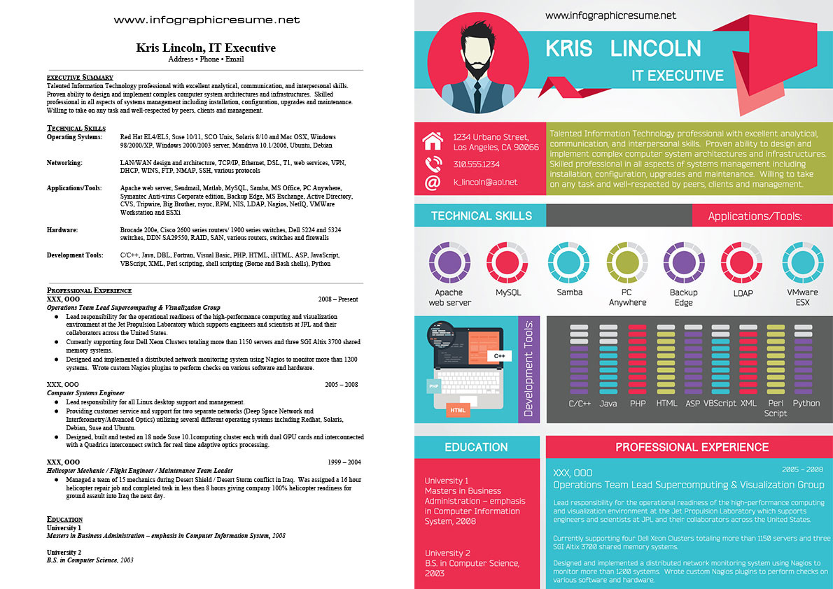 Everyone Likes Infographic Resume, But Not Everyone Knows How Do Create It.  Check This Sample. Much More Samples You Will Find Here: ...  Infographic Resume Examples
