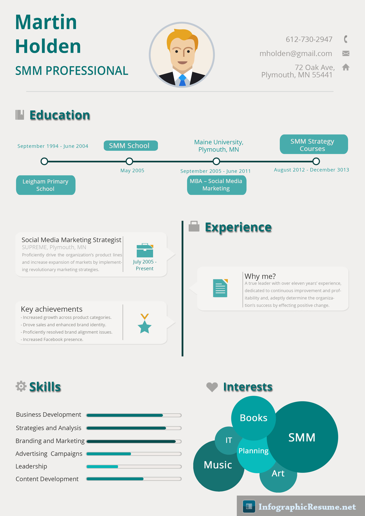 infographic resume samples infographicresumesamples this smm professional cv sample and much more resume samples you will here infographicresume net samples